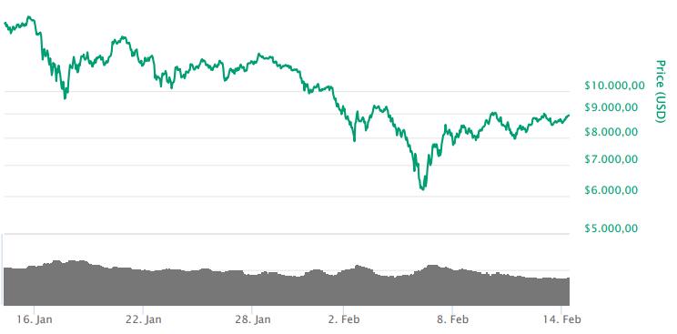Bitcoin-Chart.jpg.png