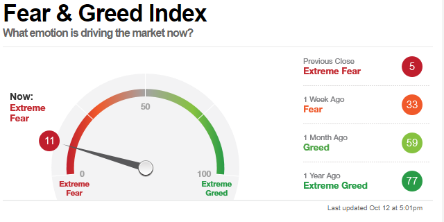 Fear-Greed-Index.png
