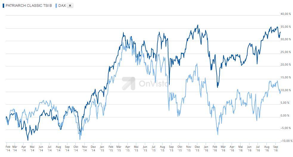 TSI-Chart.JPG